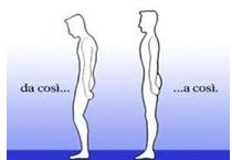 rieducazione posturale-quando è necessaria